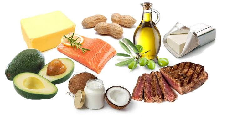 ketogenic diet, keto food list